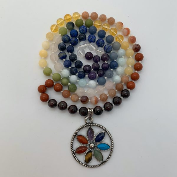 Crystals To Inspire   Chakra Balancing